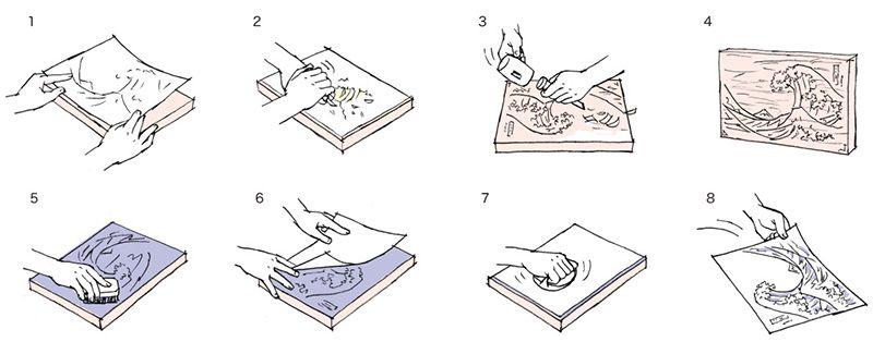 technique-estampe